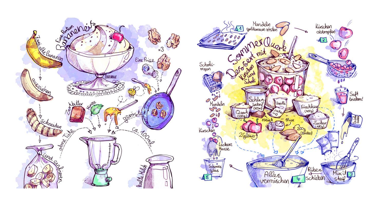 Matthias Holländer derholle Rezept Editorial Illustration Bananeneis und Sommer Quark