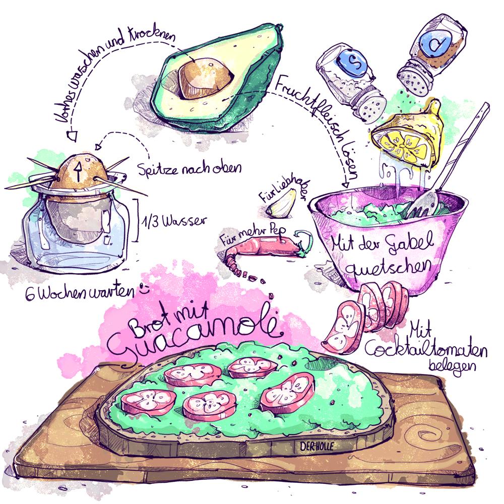 Illustration: Guacamole