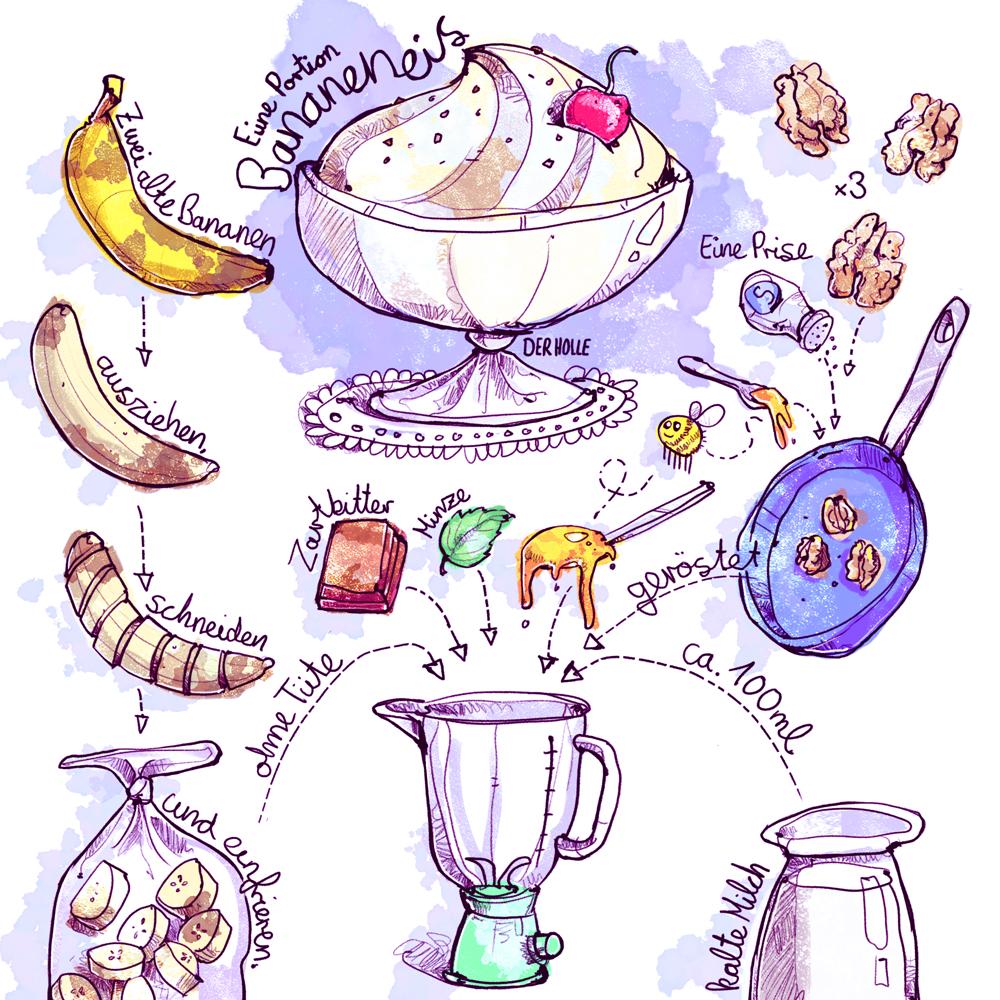 Illustration: Dessert