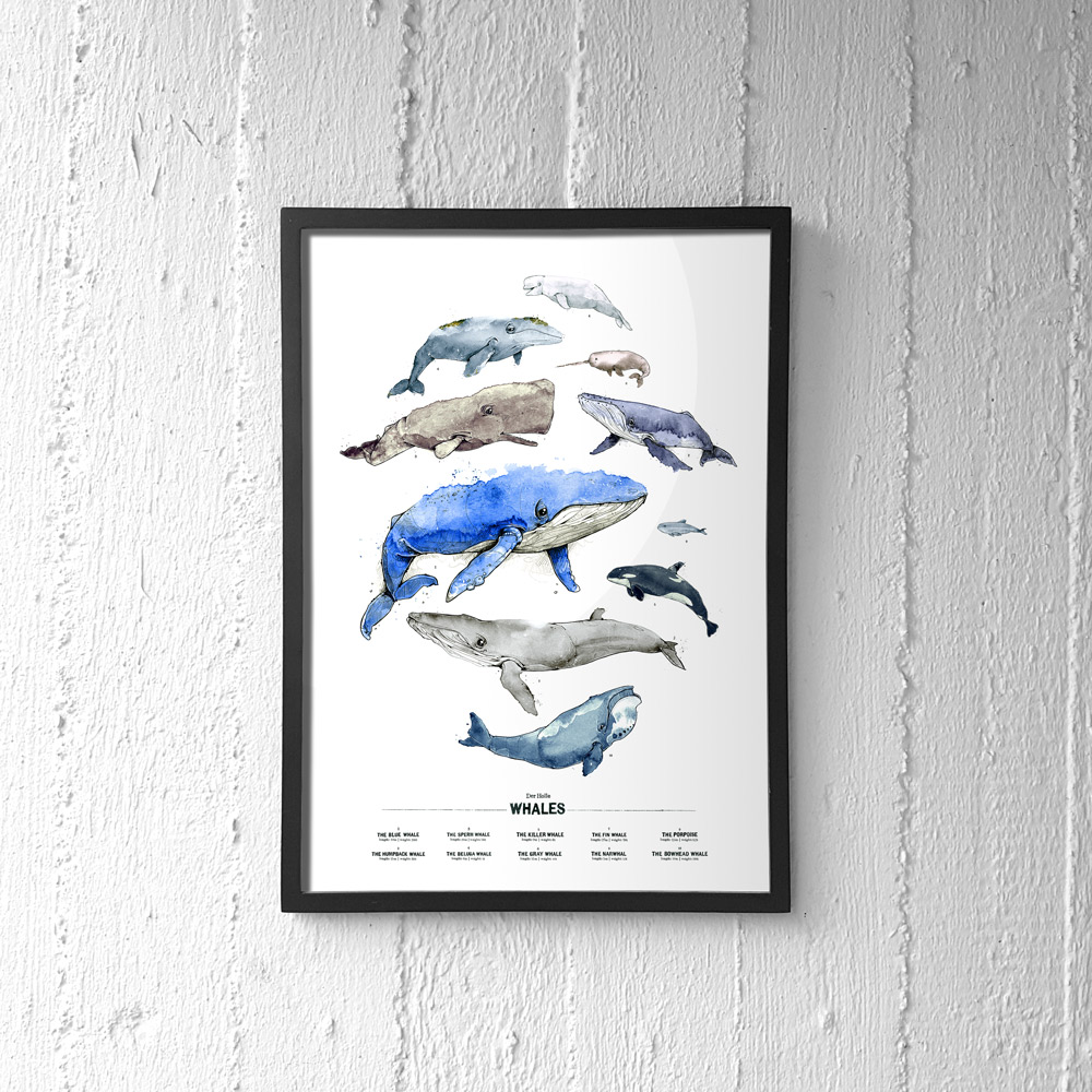 Wal Poster Tierposter Aquarell Kinderzimmer Wohnzimmer